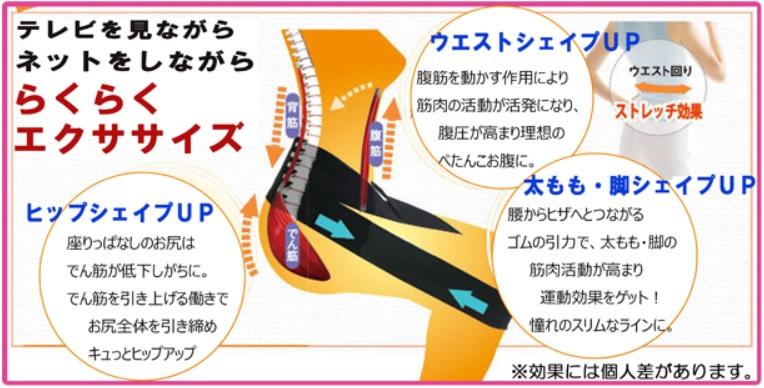 ラクナール 商品説明5